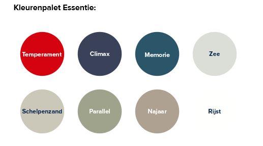Kleurtrends 2018: thema's en paletten.